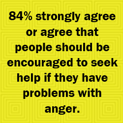 anger statistics