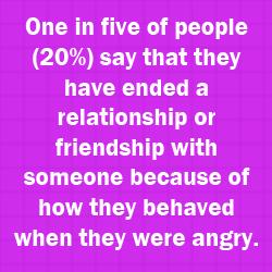 statistics on Anger